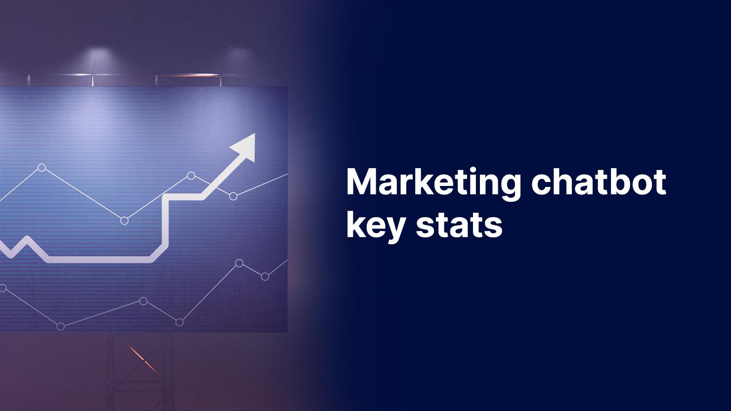 Kata.ai Blog_Marketing Chatbot Key Stats