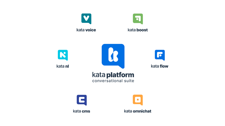 Kata.ai is also introducing an updated logo for Kata Conversational Suite's lineup of products following the core design elements of our new brand design and logo.